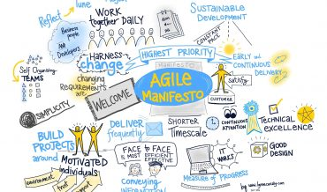 Visual-Agile-Manifesto